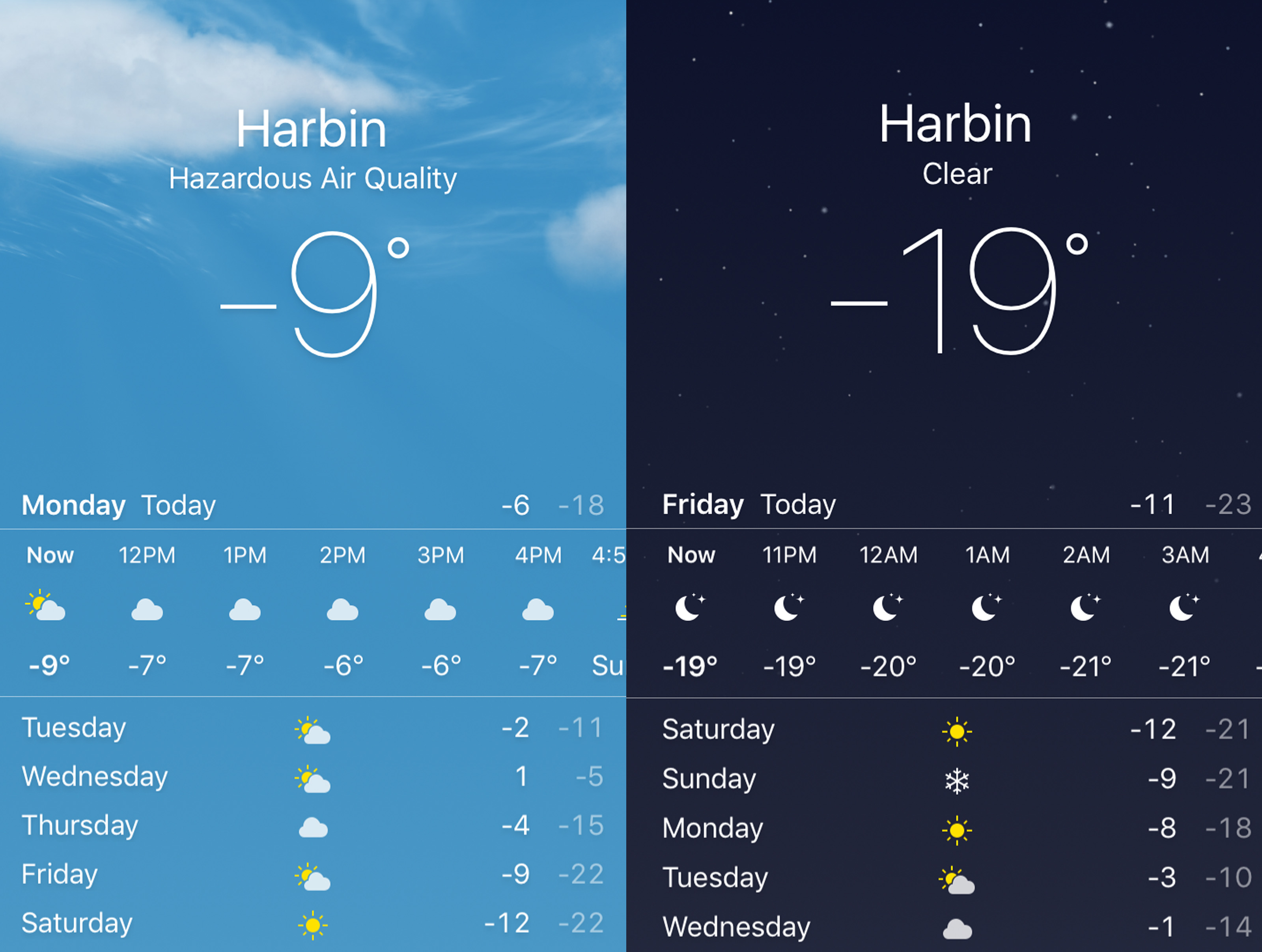 Harbin's Weather